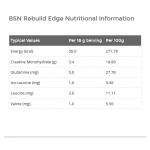 BSN Rebuild Edge