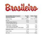 got7-brasileiro-glutenfreie-waffel-mit-proteinreicher-kakaocreme-und-haselnuessen_1-2 (1)